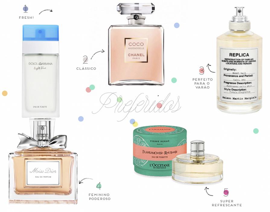 perfumes-preferidos-use-nesse-verao-danielle-noce-1